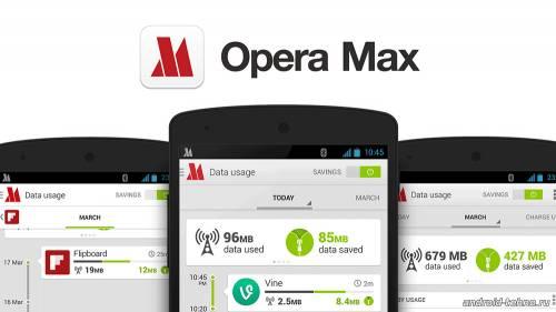 Opera Max для андроид