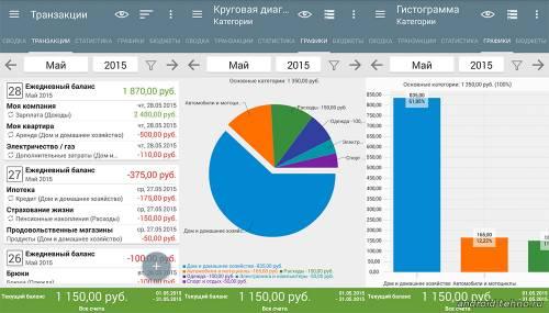 Учёт собственных финансов с помощью Андроид-смартфона Мой бюджет