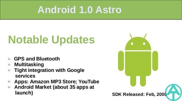 Версия Android 1.0