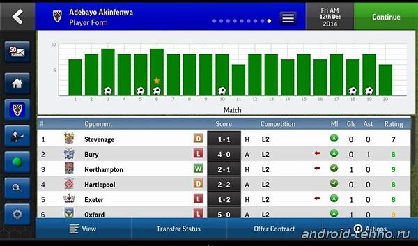 Footbal Manager Handheld 2015 для Андроид скачать бесплатно на Android